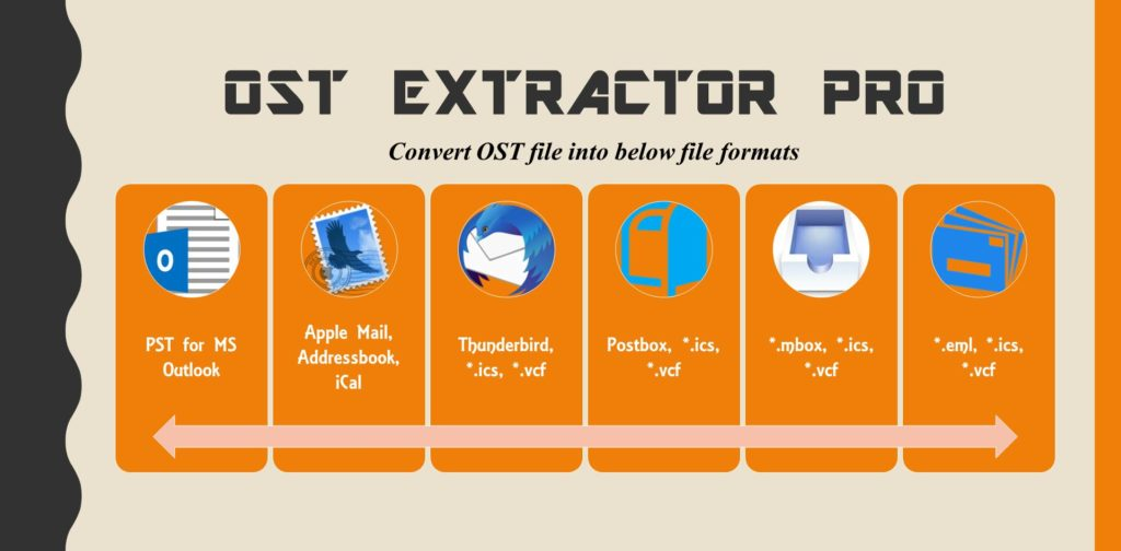 The best OST to Office 365 converter, The Ultimate Tips!